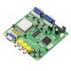 SainSmart GBS-8220 RGB/CGA/EGA/YUV to VGA Arcade HD Video Convert Board